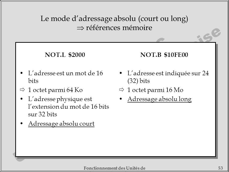 Le mode d'adressage absolu (court ou long)  références mémoire