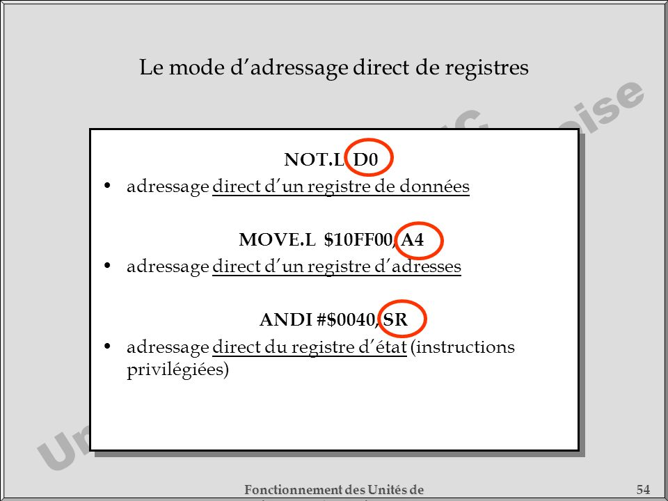 Le mode d'adressage direct de registres