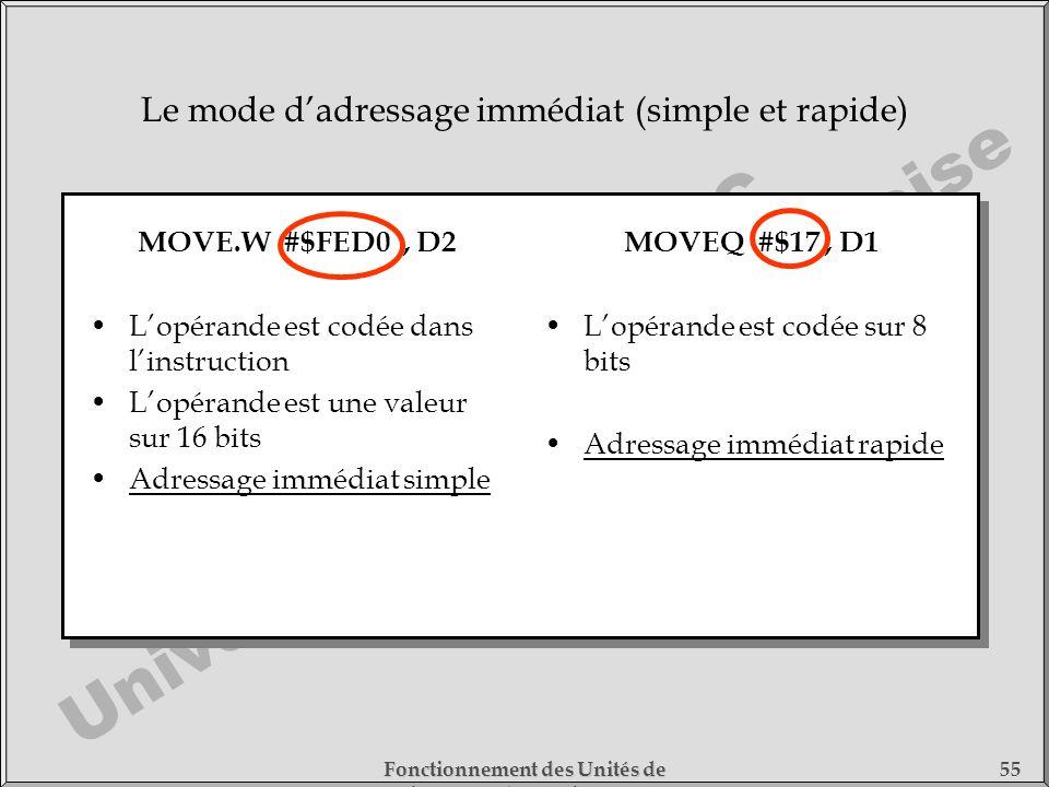Le mode d'adressage immédiat (simple et rapide)