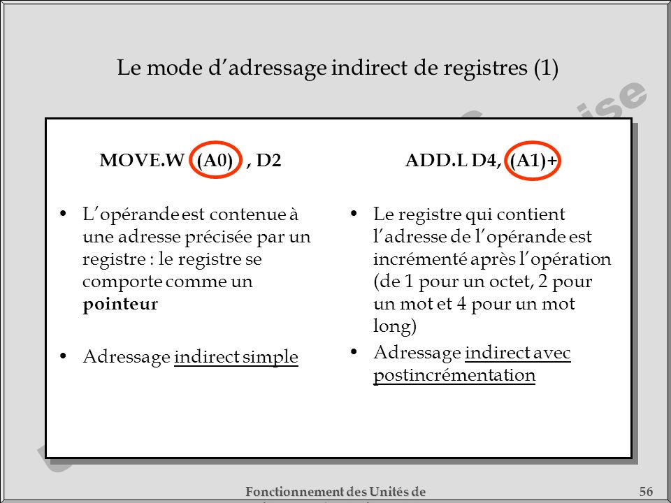 Le mode d'adressage indirect de registres (1)