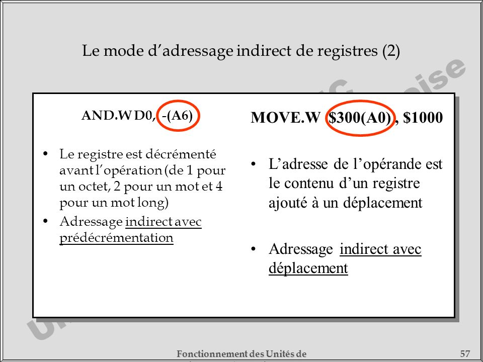 Le mode d'adressage indirect de registres (2)