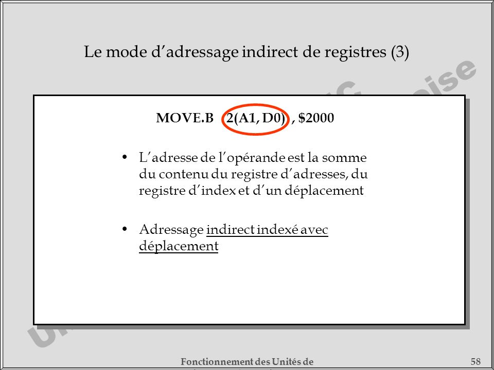 Le mode d'adressage indirect de registres (3)