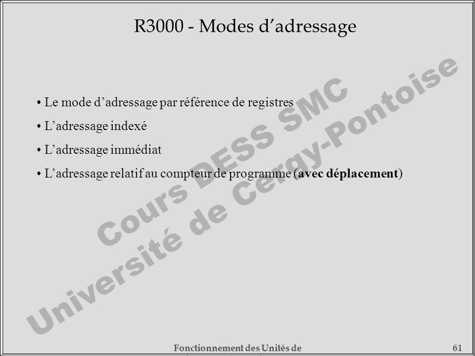 R3000 - Modes d'adressage Le mode d'adressage par référence de registres. L'adressage indexé. L'adressage immédiat.