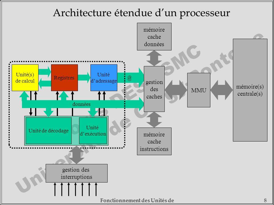 Architecture étendue d'un processeur