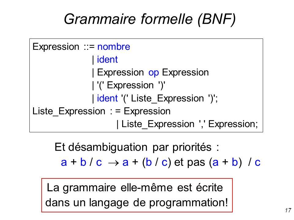 Grammaire formelle (BNF)