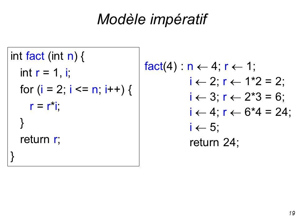 Modèle impératif int fact (int n) { int r = 1, i;