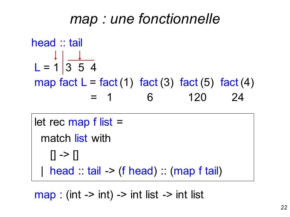 map : une fonctionnelle