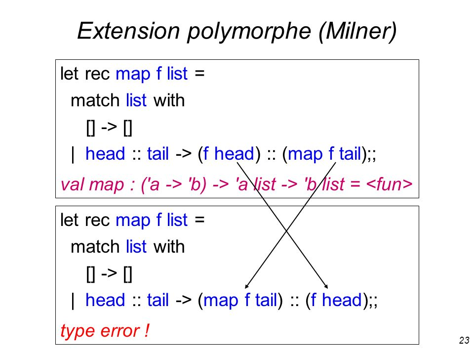 Extension polymorphe (Milner)