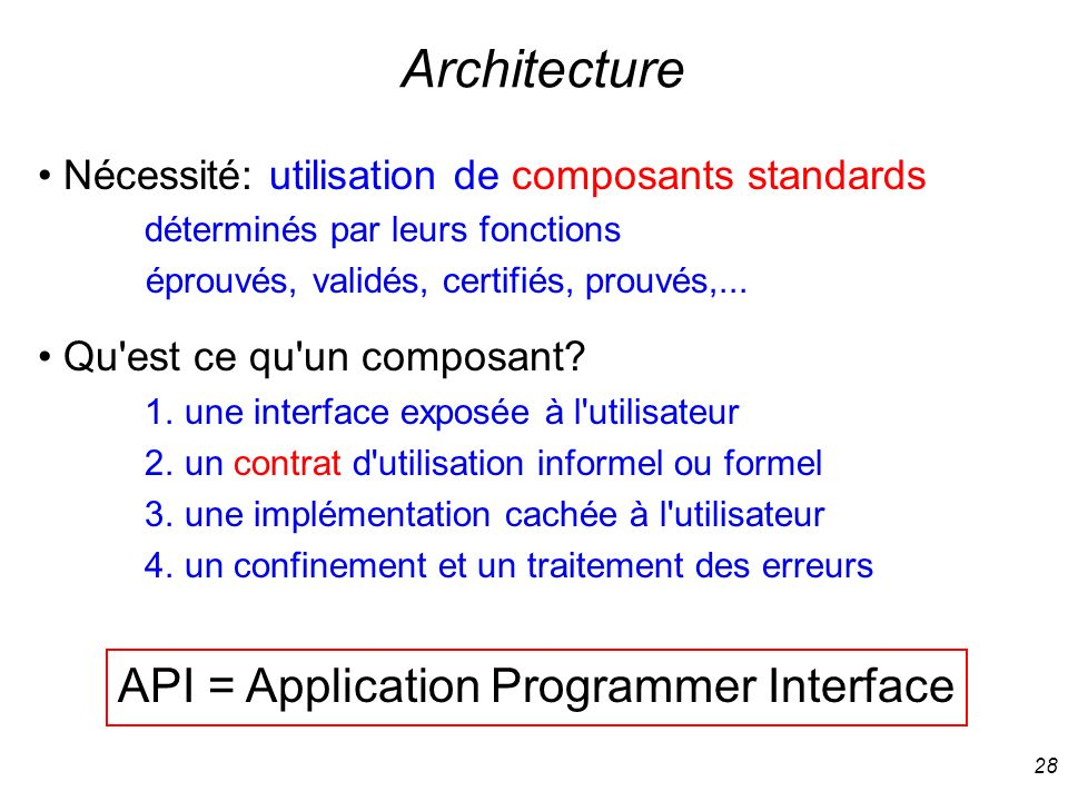 Architecture API = Application Programmer Interface