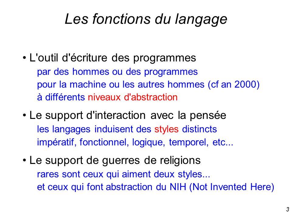 Les fonctions du langage
