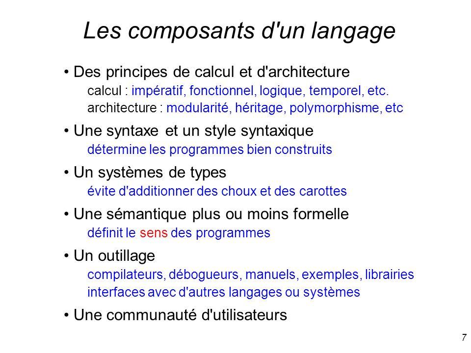 Les composants d un langage