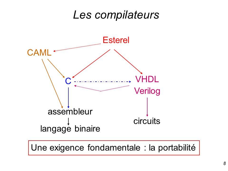 Les compilateurs Esterel CAML VHDL C Verilog assembleur circuits