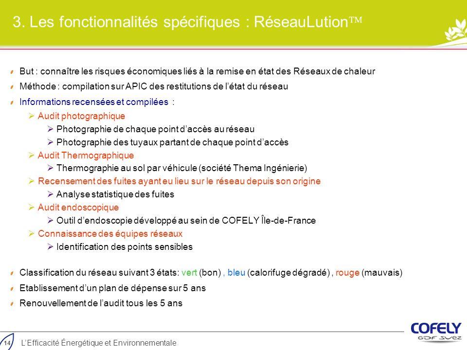 3. Les fonctionnalités spécifiques : RéseauLution