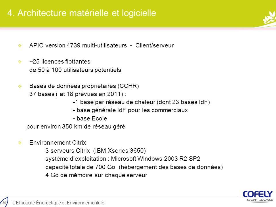 4. Architecture matérielle et logicielle