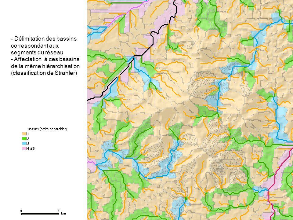 Délimitation des bassins correspondant aux segments du réseau