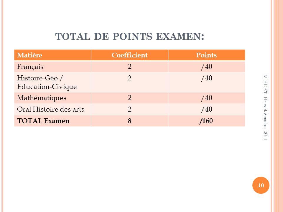 total de points examen:
