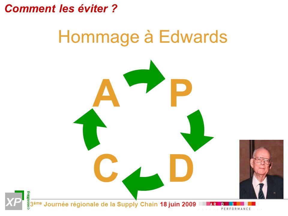 Comment les éviter Hommage à Edwards P C A D