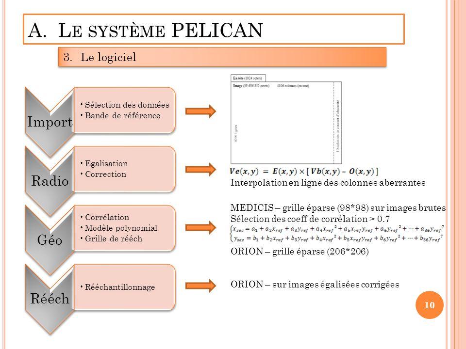 A. Le système PELICAN 3. Le logiciel