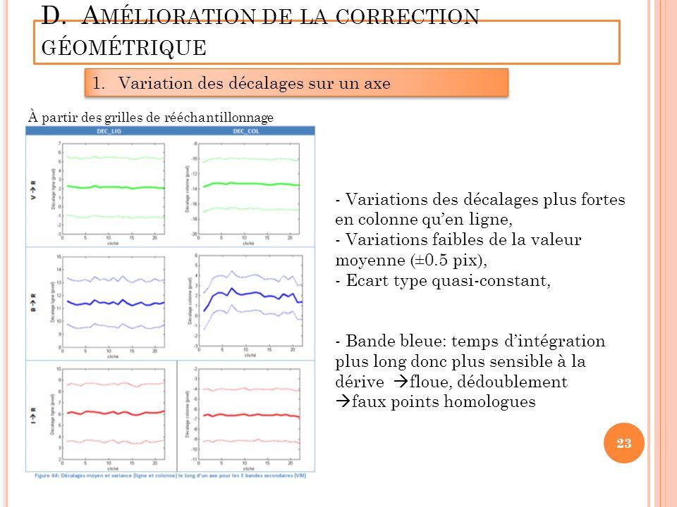 D. Amélioration de la correction géométrique