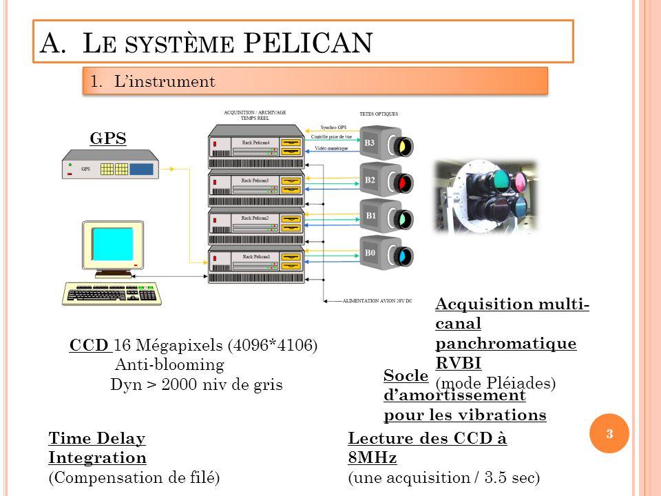 A. Le système PELICAN L'instrument GPS