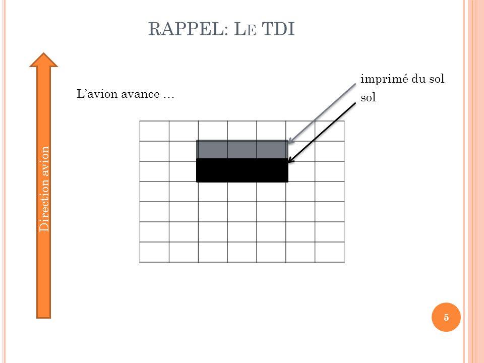 RAPPEL: Le TDI Direction avion imprimé du sol L'avion avance … sol