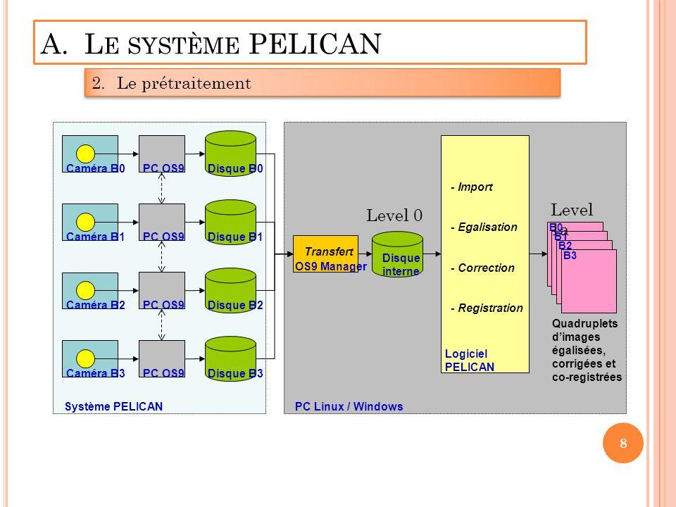 A. Le système PELICAN 2. Le prétraitement Level 1a Level 0 Caméra B0