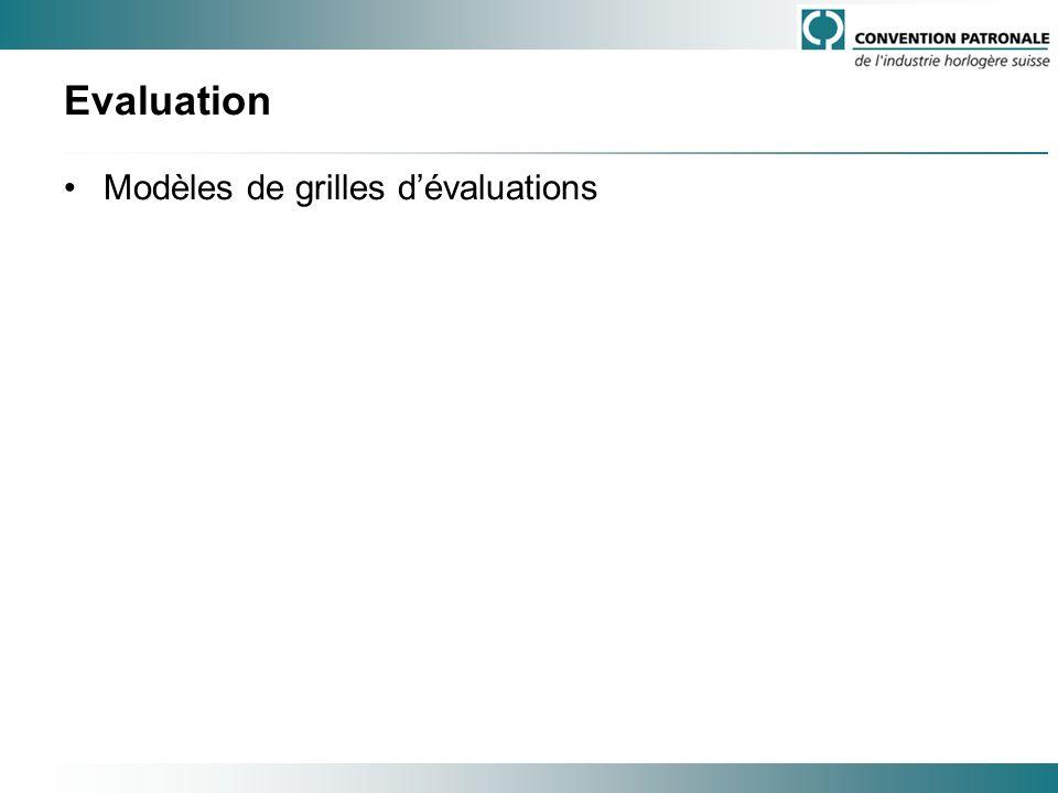 Evaluation Modèles de grilles d'évaluations