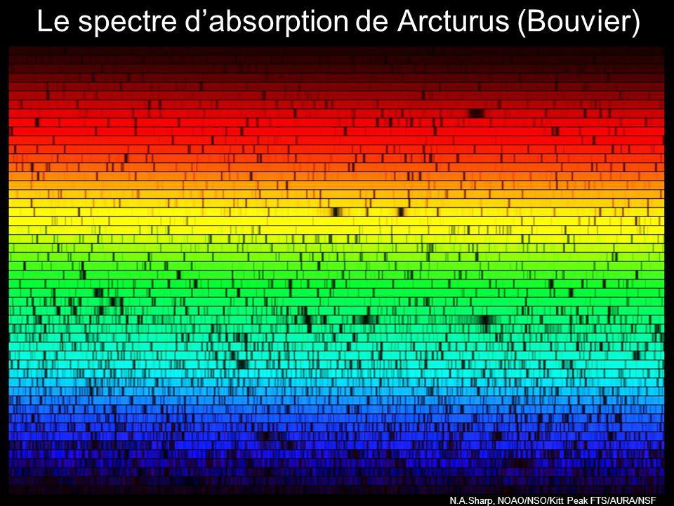 Le spectre d'absorption de Arcturus (Bouvier)