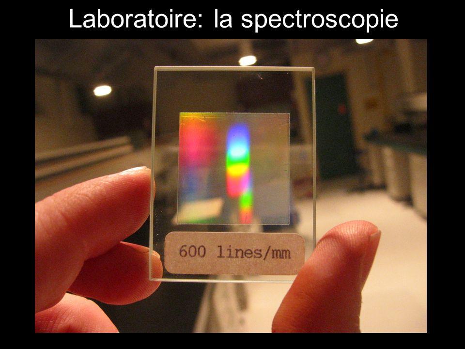 Laboratoire: la spectroscopie