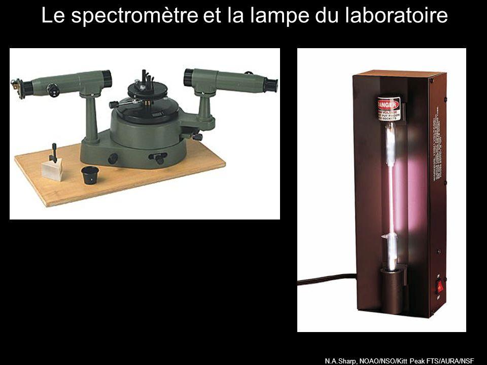 Le spectromètre et la lampe du laboratoire