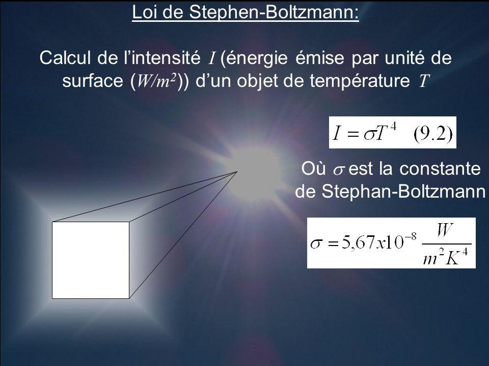 Où  est la constante de Stephan-Boltzmann