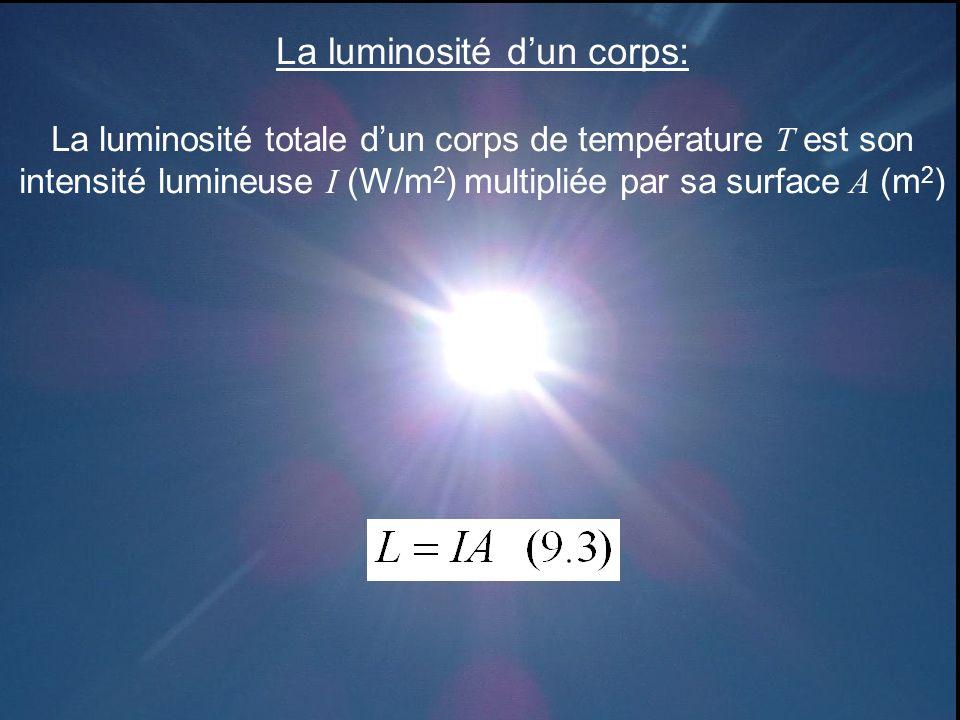 La luminosité d'un corps: La luminosité totale d'un corps de température T est son intensité lumineuse I (W/m2) multipliée par sa surface A (m2)