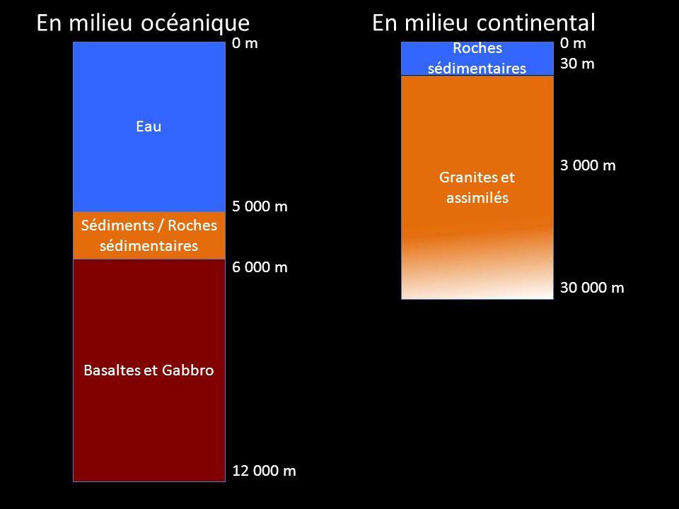 Sédiments / Roches sédimentaires