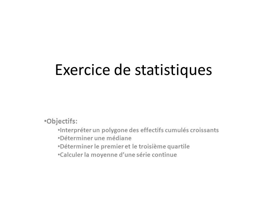 Exercice de statistiques