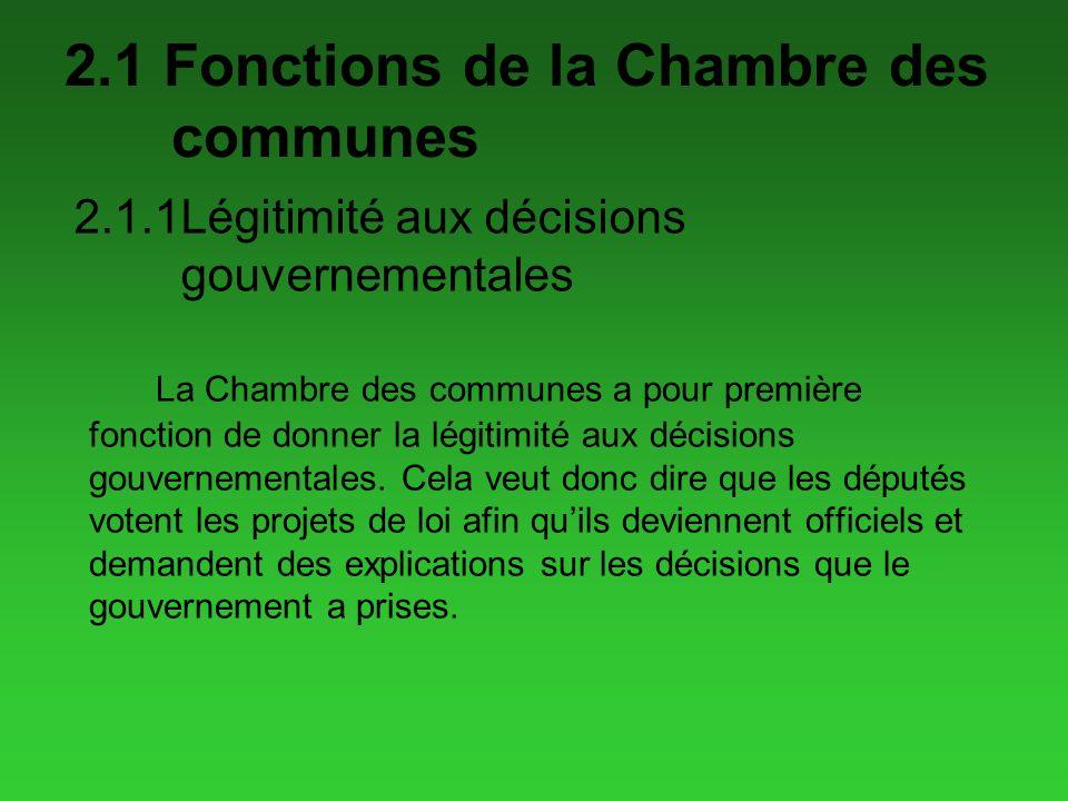 2.1 Fonctions de la Chambre des communes