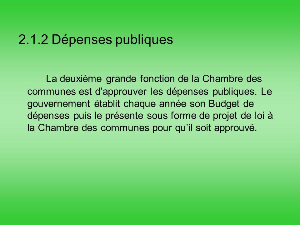 2.1.2 Dépenses publiques