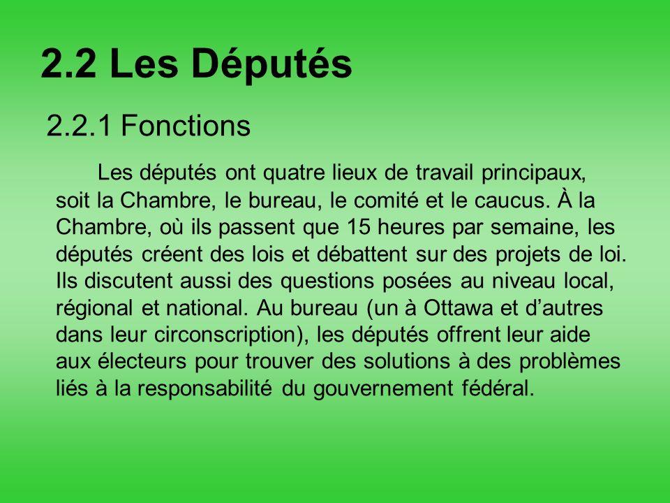 2.2 Les Députés 2.2.1 Fonctions.