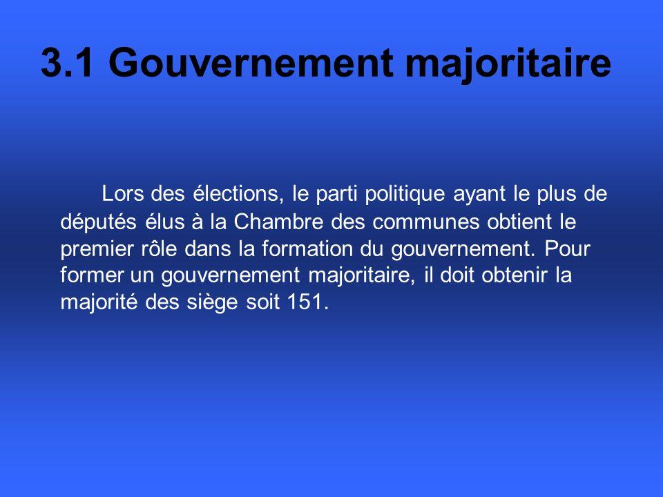 3.1 Gouvernement majoritaire
