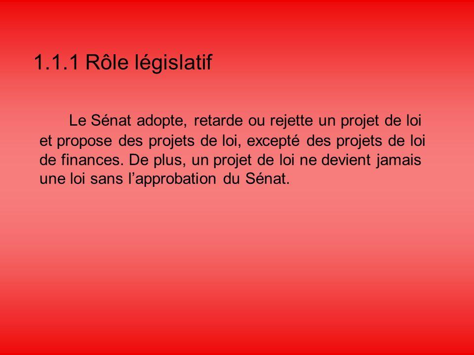 1.1.1 Rôle législatif