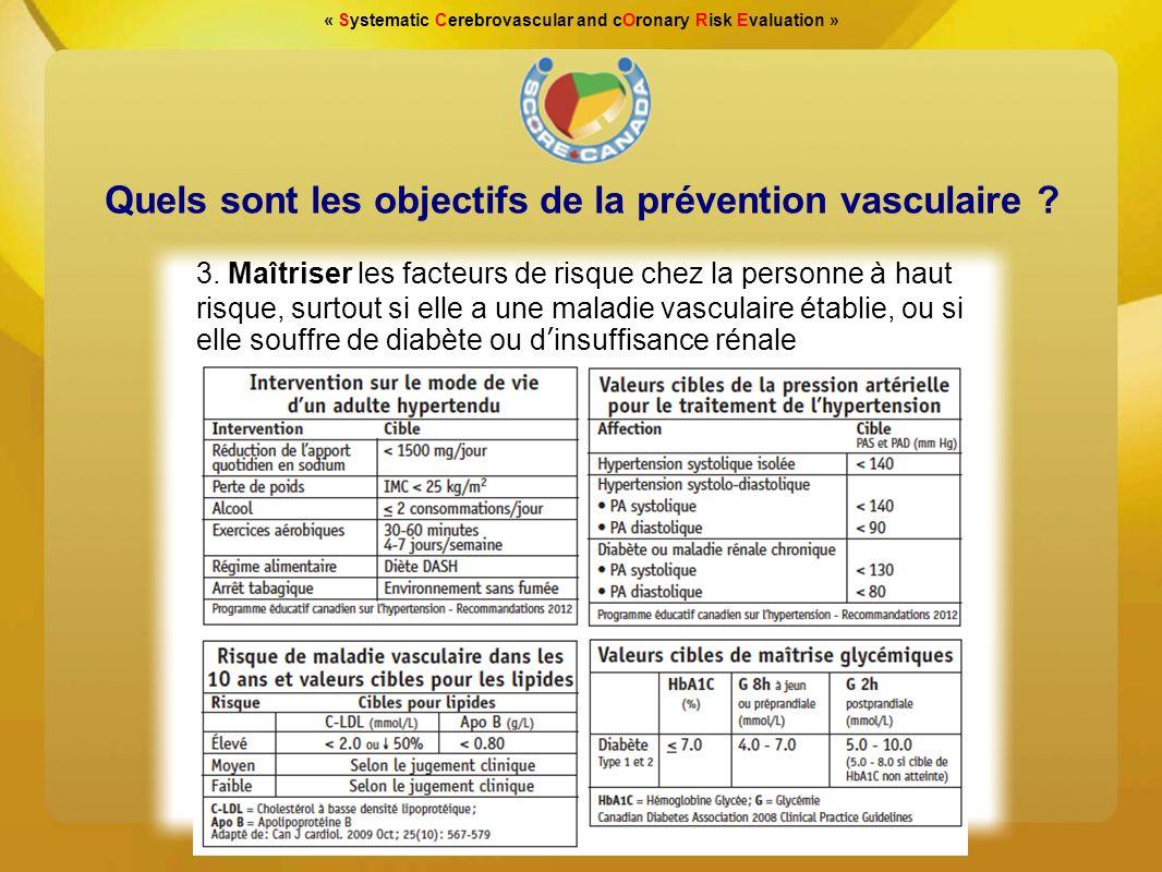 Quels sont les objectifs de la prévention vasculaire