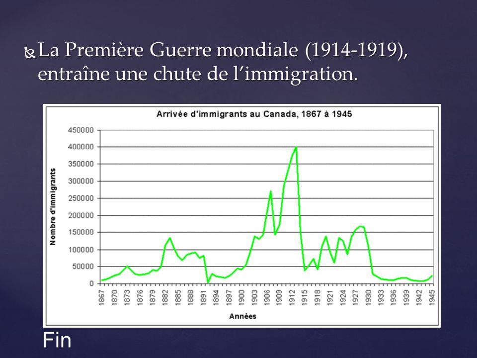 La Première Guerre mondiale (1914-1919), entraîne une chute de l'immigration.