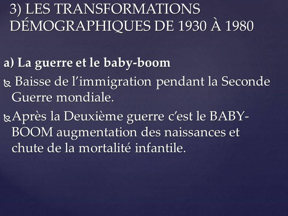3) LES TRANSFORMATIONS DÉMOGRAPHIQUES DE 1930 À 1980