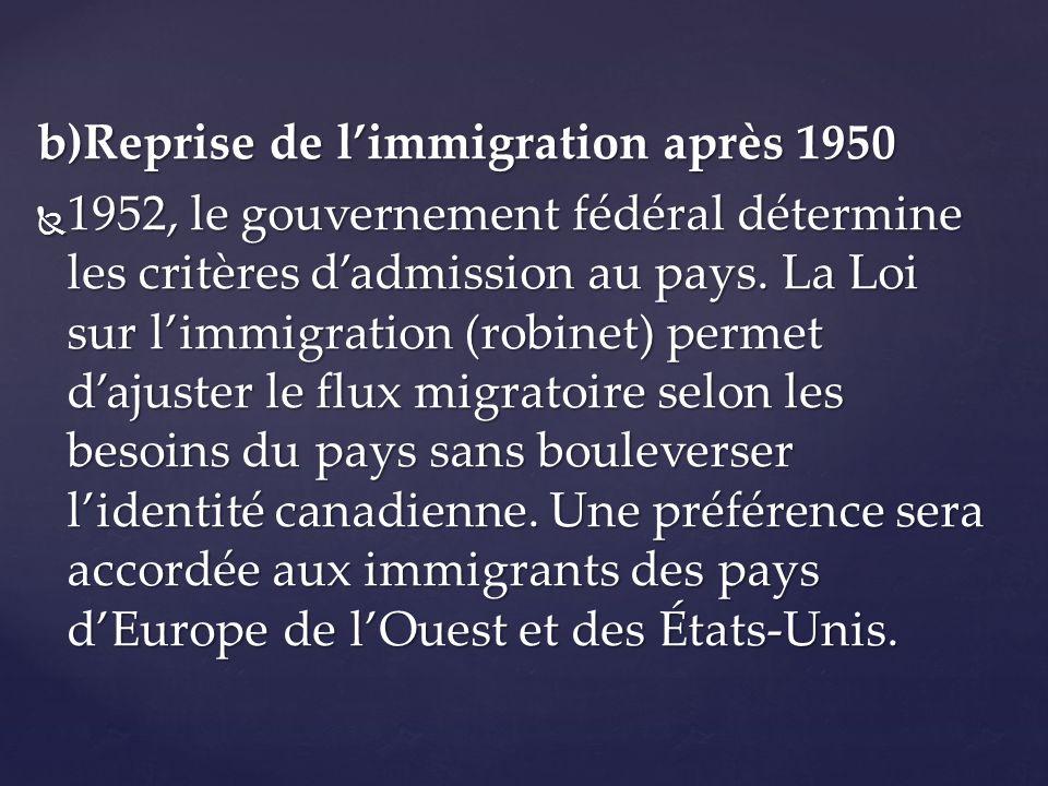 b)Reprise de l'immigration après 1950