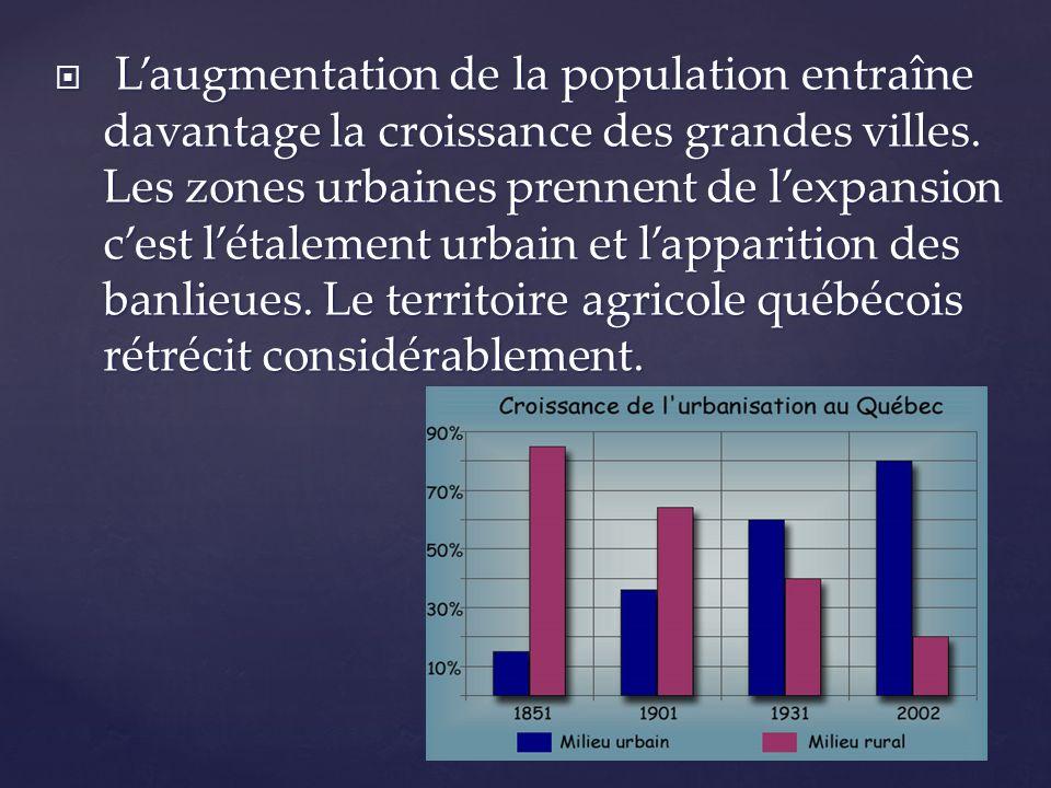 L'augmentation de la population entraîne davantage la croissance des grandes villes.