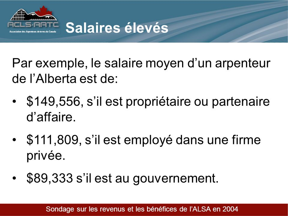 Salaires élevés Par exemple, le salaire moyen d'un arpenteur de l'Alberta est de: $149,556, s'il est propriétaire ou partenaire d'affaire.