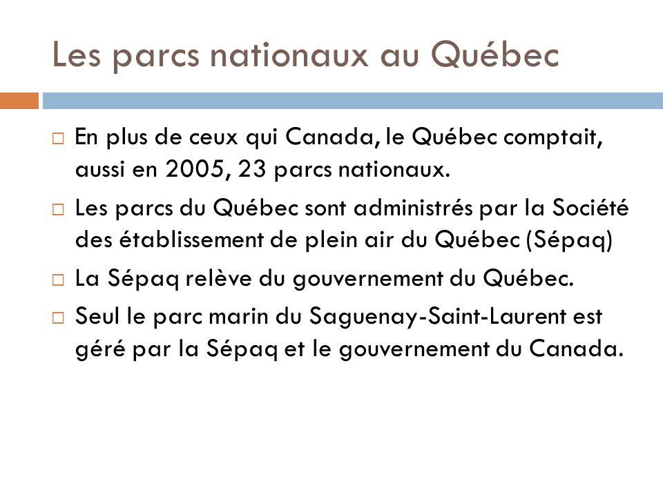 Les parcs nationaux au Québec