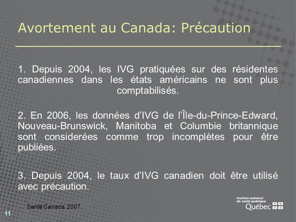 Avortement au Canada: Précaution