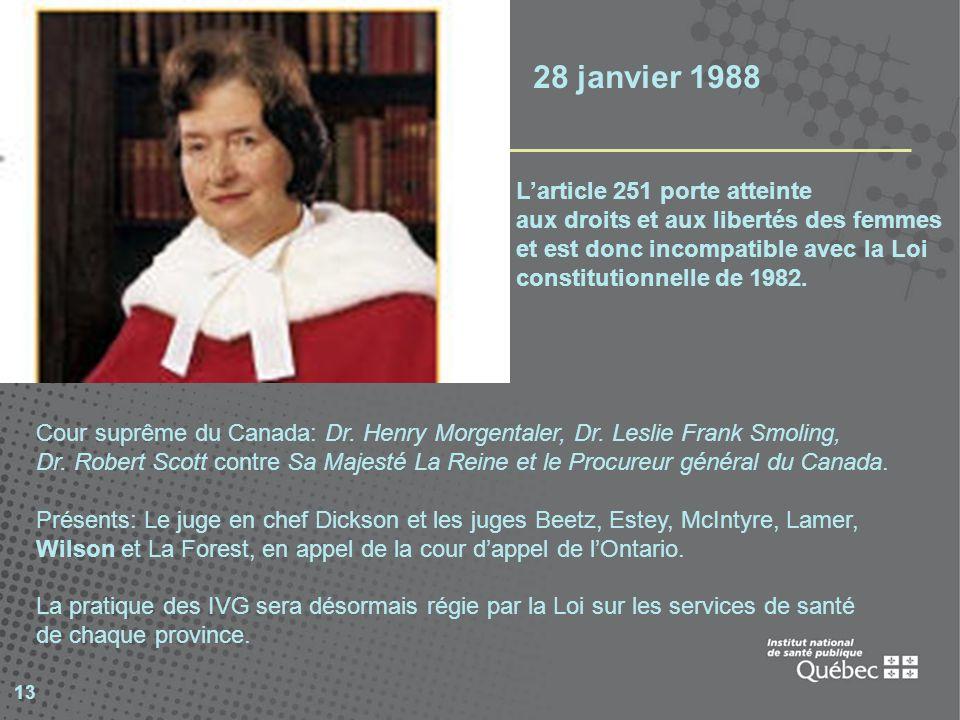 28 janvier 1988 L'article 251 porte atteinte