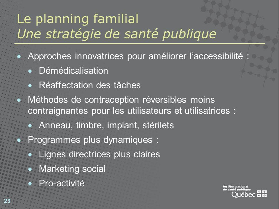 Le planning familial Une stratégie de santé publique