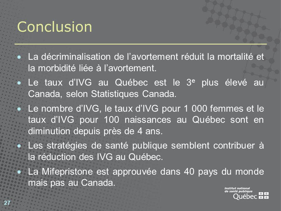 Conclusion La décriminalisation de l'avortement réduit la mortalité et la morbidité liée à l'avortement.